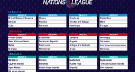 Les  explications de la Concacaf Nations League