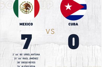 GOLD CUP 2019 | Mexique 7 - 0 Cuba | Résumé du match en image