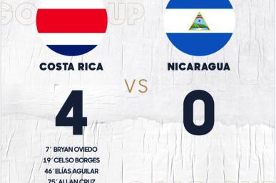 [GOLD CUP 2019 - Group B] Résumé Costa Rica 4 - 0 Nicaragua