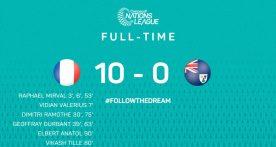 CNL 2019 | Guadeloupe 10 - 0 Turks and Caïcos | Les buts...